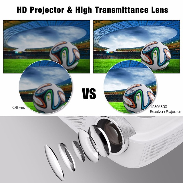 Excelvan Q7 LED LCD Projector 200 ANSI 3300Lumens 1280*800 HD Beamer HDMI VGA Interfaces For Home Game Outdoor Movie Proyector 3