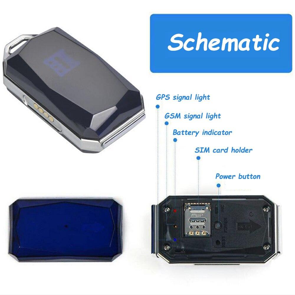 E4667 GPS Tracker 6