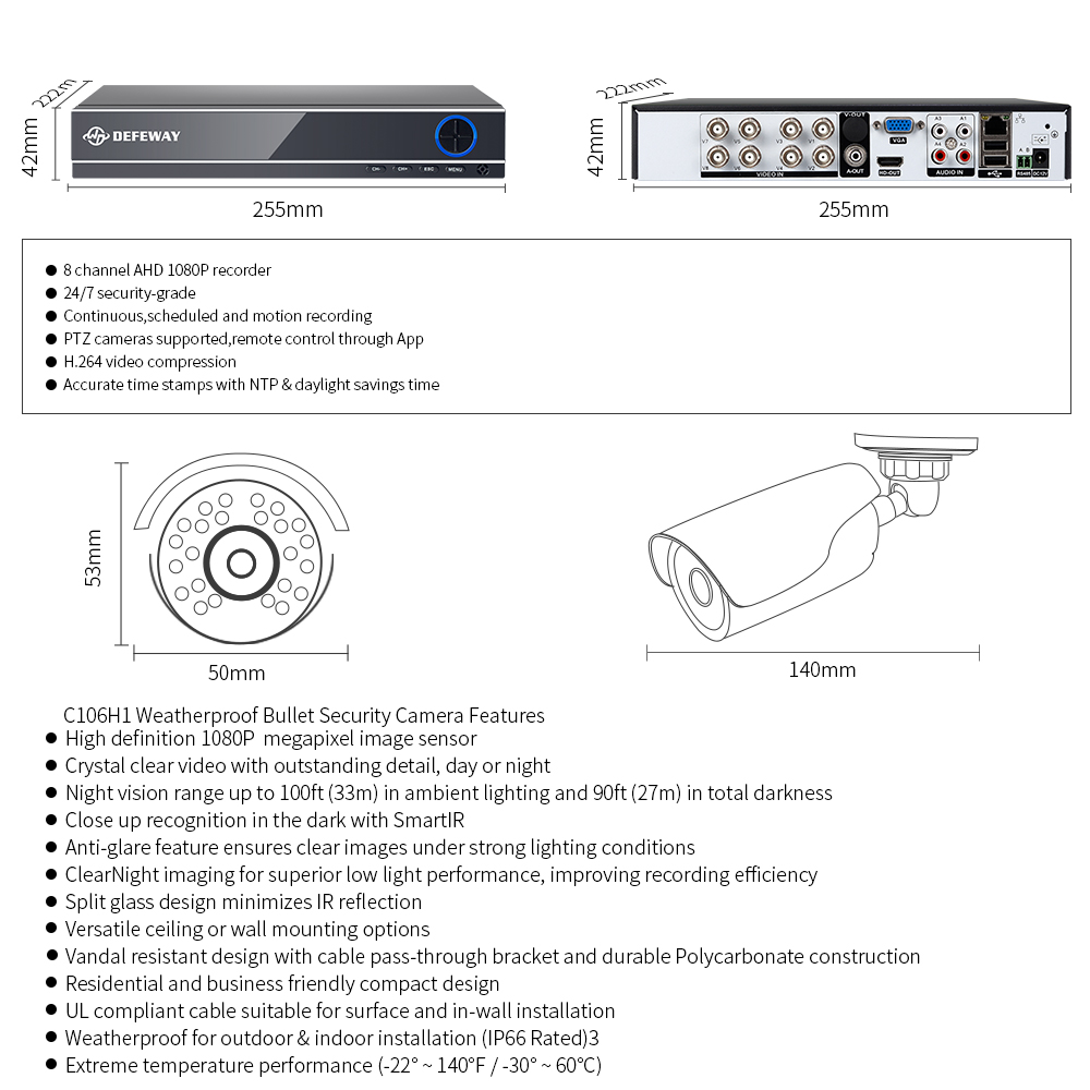 gudang USD Pengawasan Kamera 7