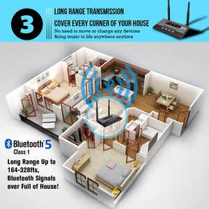 Image 4 - 3 In 1 Long Range Bluetooth 5.0 Transmitter Receiver NFC Audio Adapter aptX LL HD Optical 3.5mm RCA AUX for TV/Home Stereo