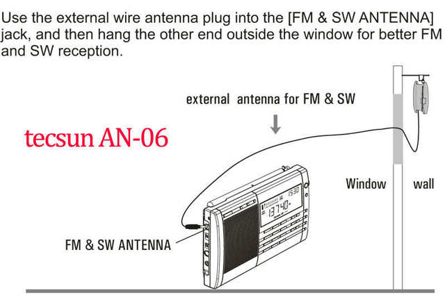 QW For TECSUN AN 06 3.5MM External FM & Shortwave Wire ... Jack Antenna Wiring Diagram on