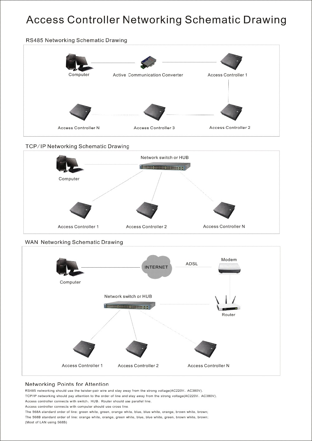 Networking Schematic Drawing