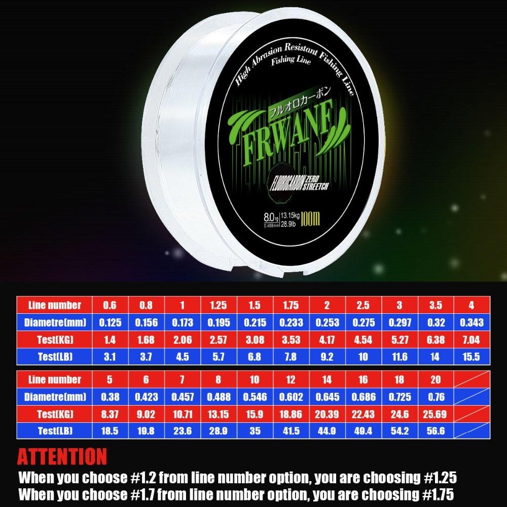 frwanf-100m-fluorocarbon-font-b-fishing-b-font-line-carbon-fiber-leader-line-transparent-white-color-monofilament-font-b-fishing-b-font-line-pesca-06-20
