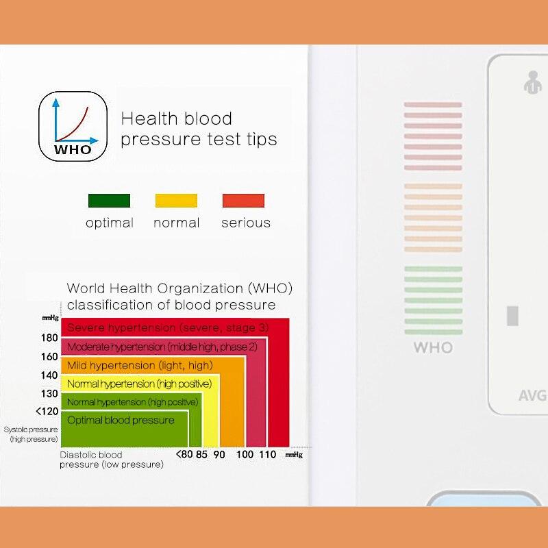 Yagen New Arm Blood Pressure Monitor Digital Portable Lcd Heart