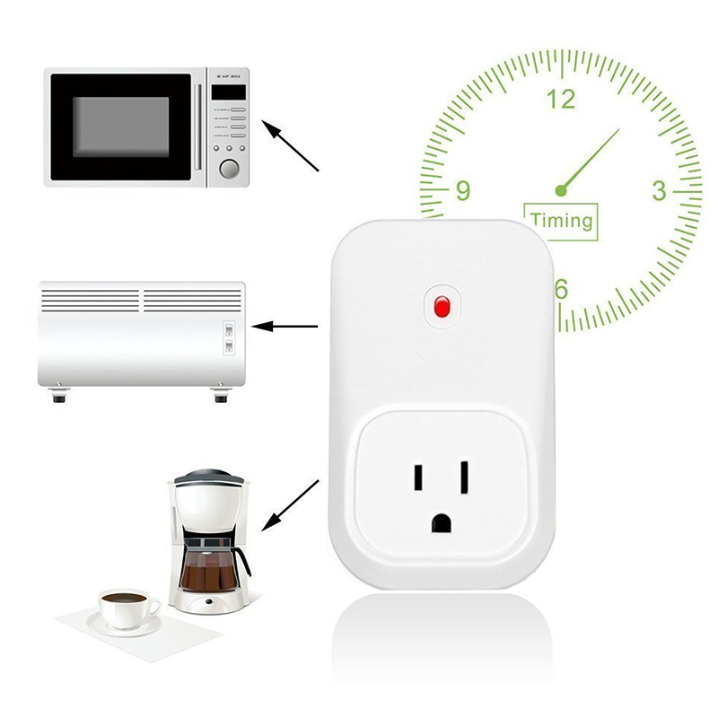 US socket Smart remote control Wifi remote control controller home outlet plug 3G 4G wifi wireless remote socket plug Home smart wireless remote control smart socket control power rf socket switch plug outlet for gsm 3g wifi golden security alarm systems page 2