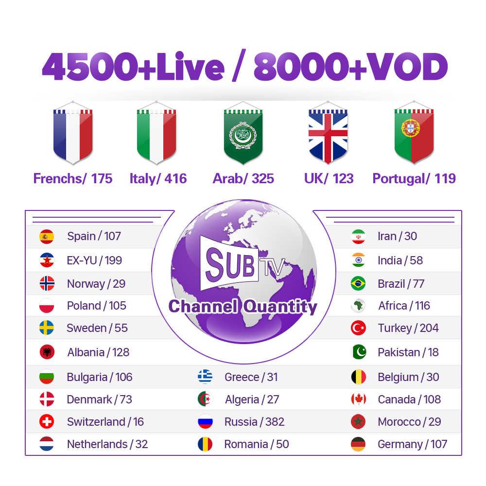 IPTV Full HD Francia árabe Italia SUBTV X96W Android 7,1 S905W 4K H.265 decodificador 1 año de suscripción IP TV código Turquía Portugal