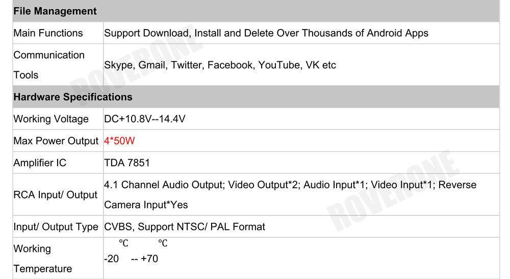 Sale RoverOne Car Multimedia Player For Fiat Fiorino Qubo For Citroen Nemo For Peugeot Bipper Android 9.0 Octa Core Radio Navigation 30