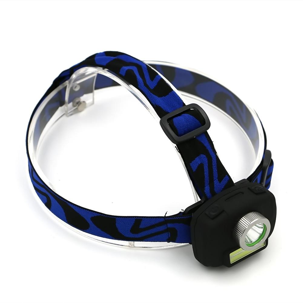 popular cob headlamp 3w-buy cheap cob headlamp 3w lots from china, Reel Combo