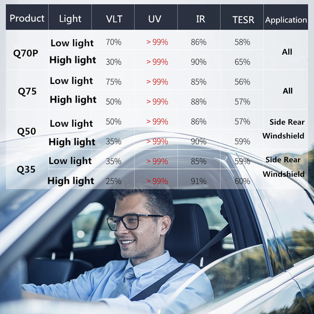 pet economia de energia do carro filme