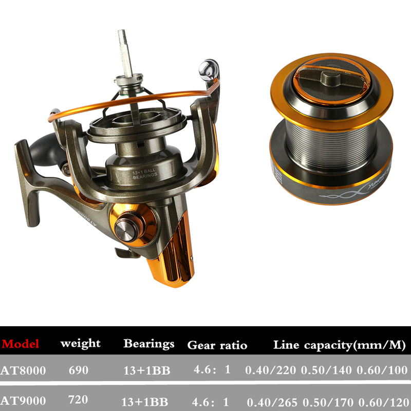 18 Új japán gyártási anyagok 8000-9000 Spinning Jigging Reel 13 + - Halászat - Fénykép 6