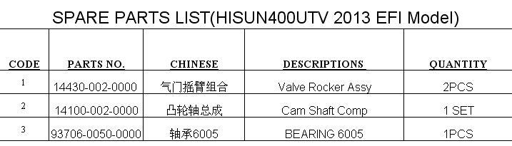 2 pièces Culbuteur Assy et 1 ensemble Arbre À Cames Comp et 1 pièces ROULEMENT 6005 de HS400UTV 2013 EFI Modèle