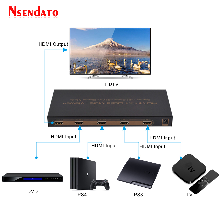 4K HDMI 4x1 Quad Multi viewer Screen Splitter Converter with RS232 IR Control Operated seamless switcher