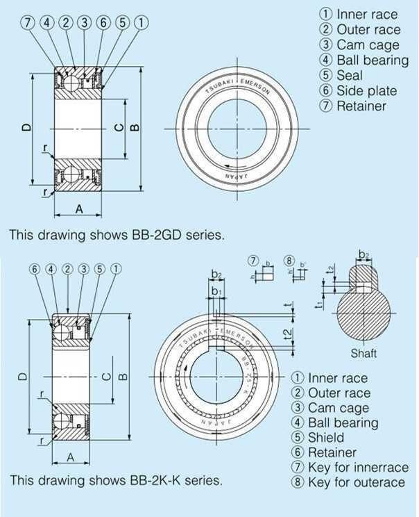 One way bearing BB series