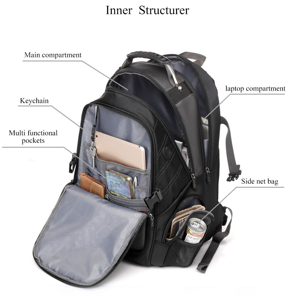 5School bag