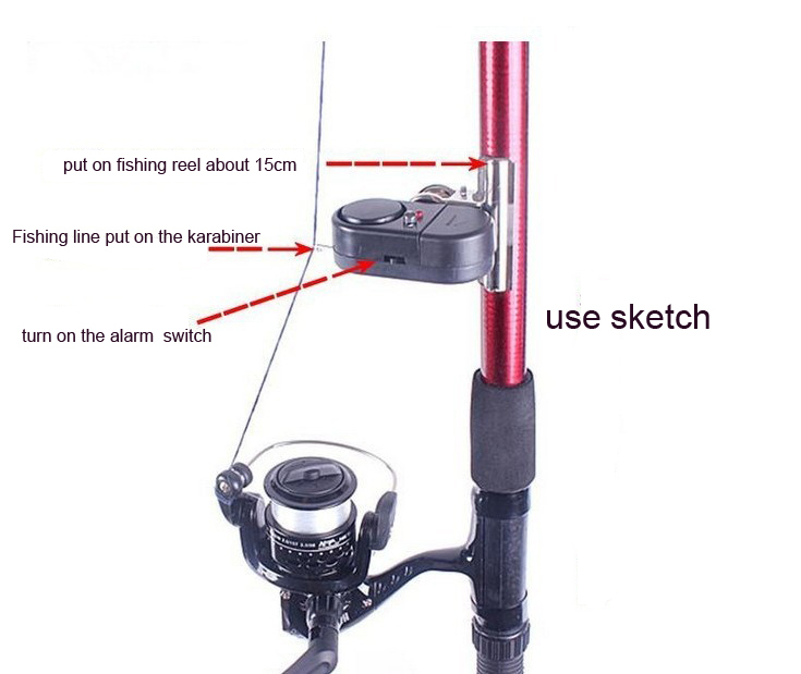 NEW Fishing Rod Pole Electronic Bite Fish Alarm Bell With LED ...
