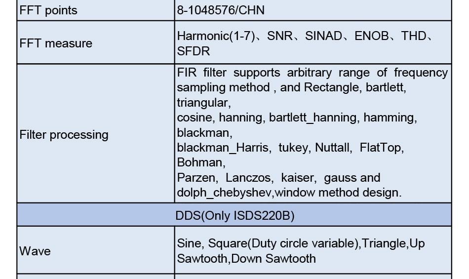 ISDS220B_26