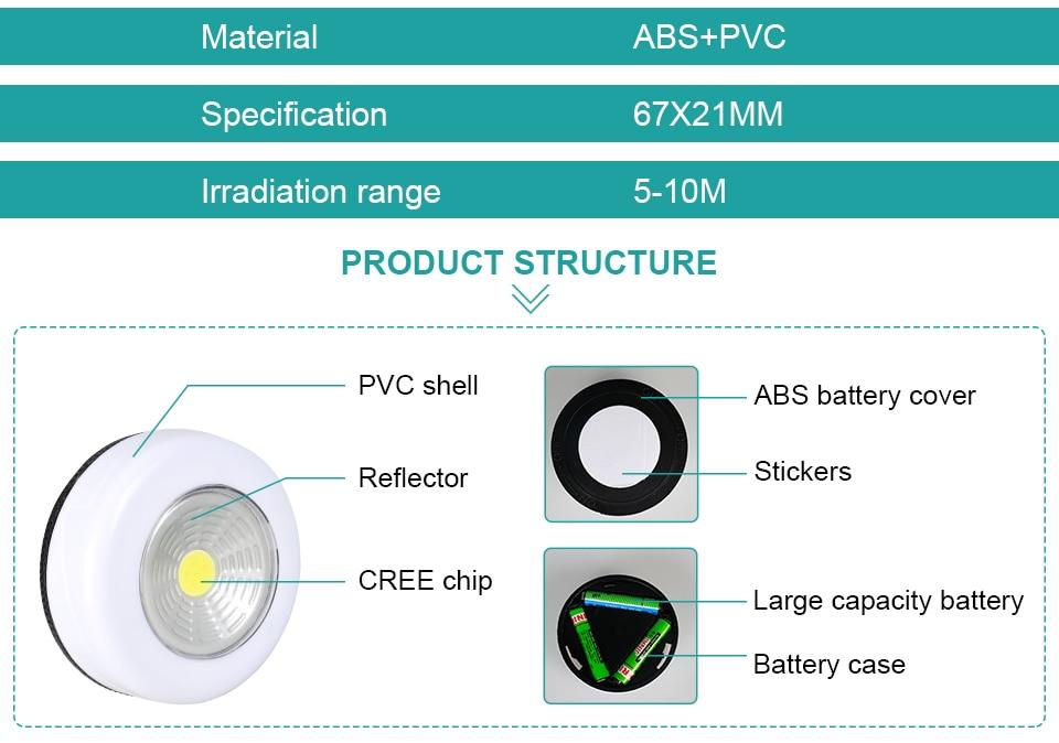 led cabinet light (4)