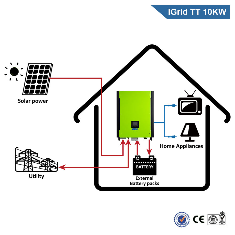 hight resolution of aliexpress com buy easun power 10kw solar inverter 48v 380v gridaliexpress com buy easun power 10kw