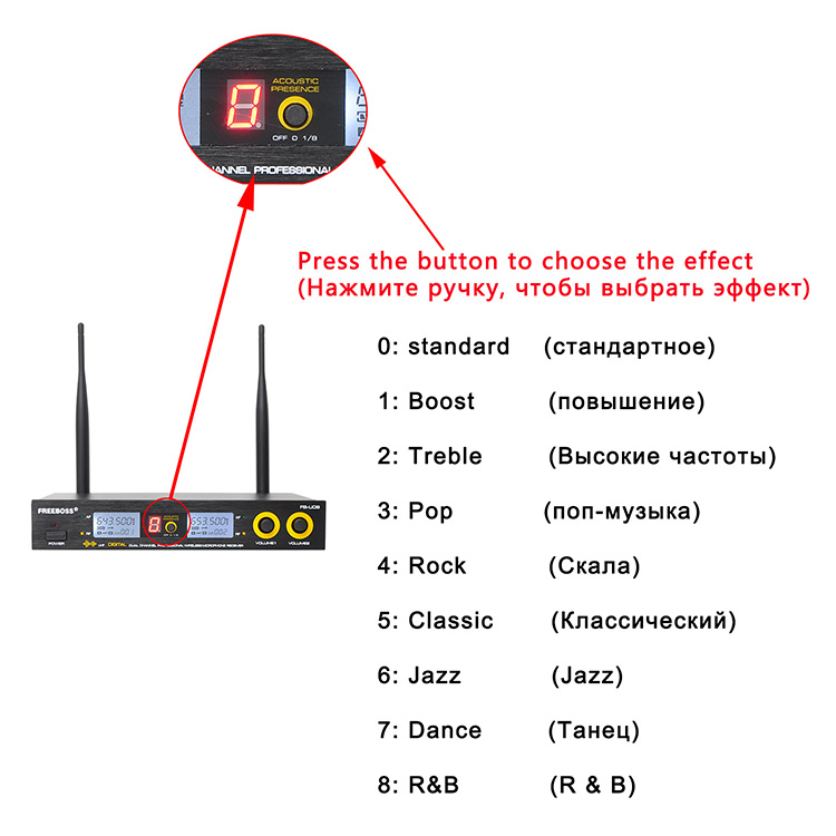 FB-U09 11  Wireless Microphones