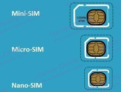 US $64 1 |Free VPN / China Unicom Prepaid 9G Data SIM card-in Mobile Phone  SIM Cards from Cellphones & Telecommunications on Aliexpress com | Alibaba