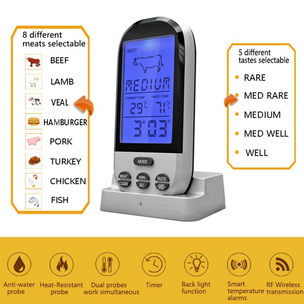 MOSEKO Digital Wireless Food Thermometer for BBQ Meat and other Grilled and Cooked Food with Timer and Temperature Alarm 9