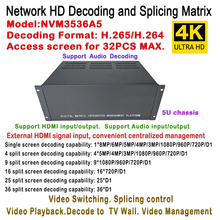 Top Decoder IP Matrix Switcher Management Video Audio Linux Design H.265 1ch HDMI Input + 2pcs HDMI Output, Split 1/4/9/16/25/36