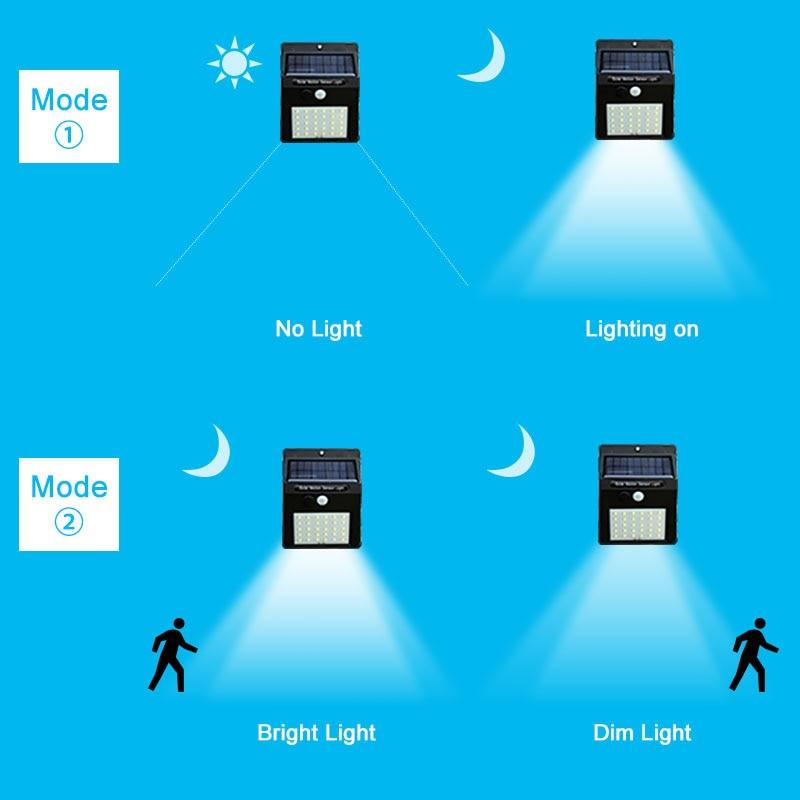 Led Solar Night Light PIR Motion Sensor Wall Light Waterproof 16/20/25/30 LEDs Energy Saving Outdoor Garden Security Solar Lamp 17