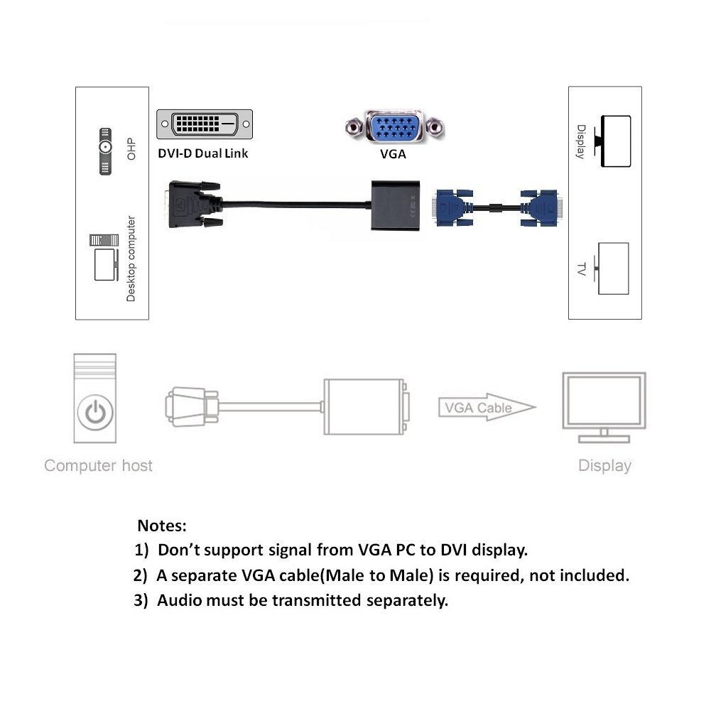 small resolution of vga ex470 schematics wiring diagramvga ex470 schematics wiring diagram centredvi d to vga wiring diagram wiring