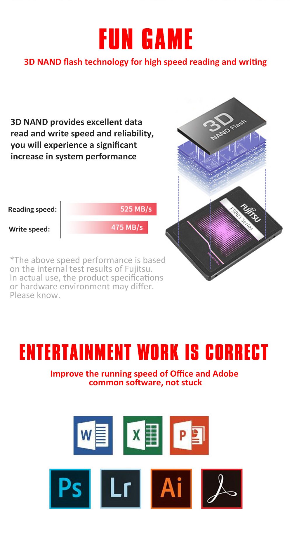 "FUJITSU 2.5"" ssd 1tb sata3 ssd 1024G 3D NAND Flash SMI/Phison/Realtek TLC ssd hard drive Solid State Drives for desktop laptop 19"