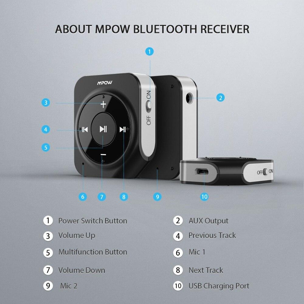 Mpow BH203 Bluetooth Receiver (7)