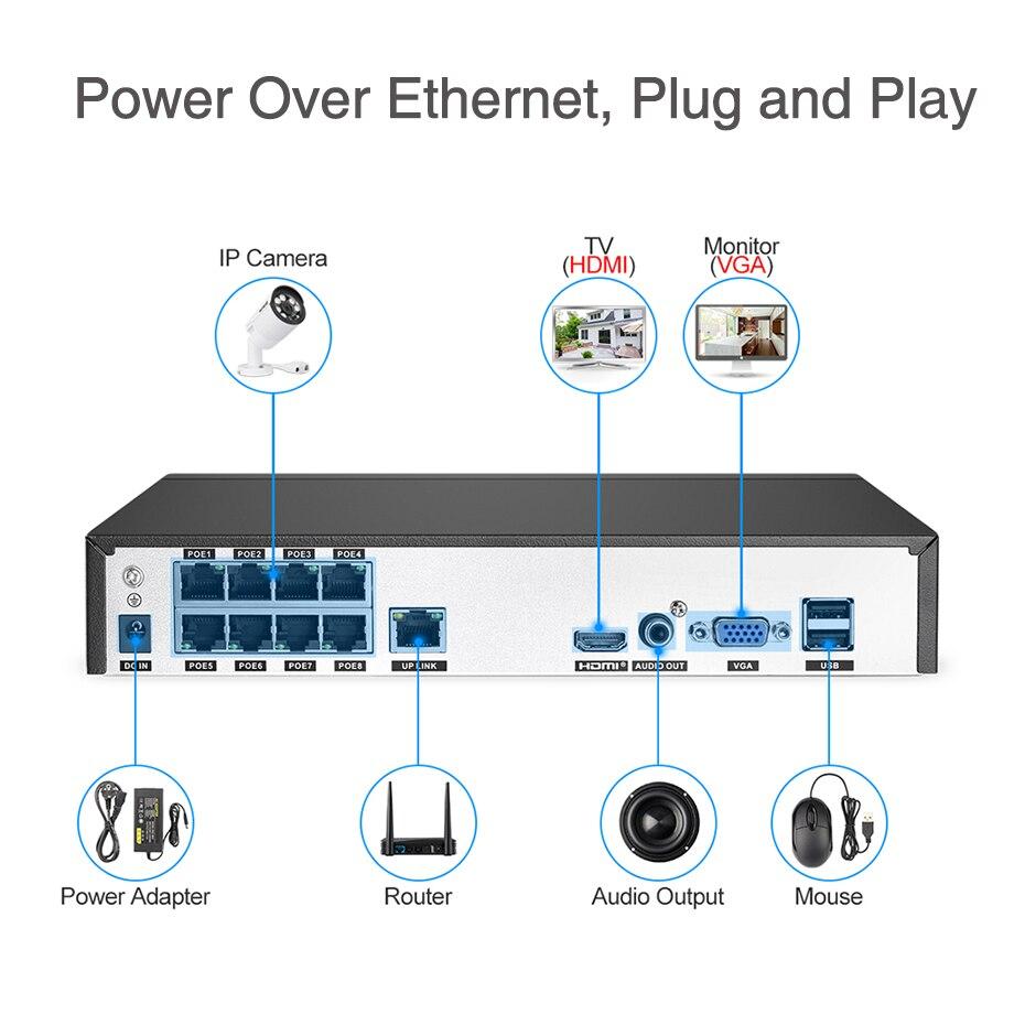 Techege 4CH 8CH Full HD 5MP 4MP PoE NVR сетевой видеорегистратор все в одном для ip камеры с питанием по PoE P2P XMeye CCTV System - 2