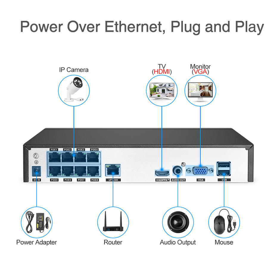 Techege 4CH 8CH Volle HD 5MP 4MP PoE NVR Alle in one Netzwerk Video Recorder für PoE IP kameras P2P XMeye CCTV System - 2