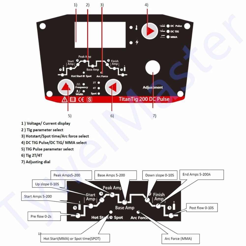 digital tig welding machine 200a dc pulse ce approved igbt inverter tig mma welding equipment [ 1000 x 1000 Pixel ]