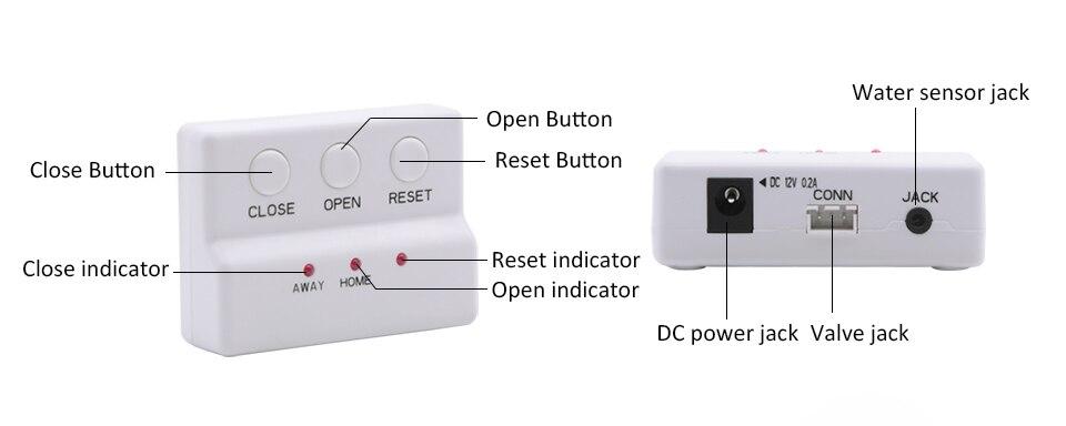 High Quality system alarm