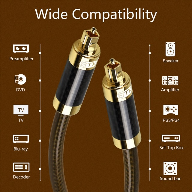 Sound Cord Optical Cable