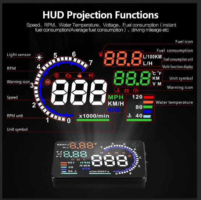 GEYIREN 5.5 ''A8 voiture Auto affichage tête haute LCD numérique projecteur OBD II avertissement de vitesse consommation de carburant système d'alarme Automobile