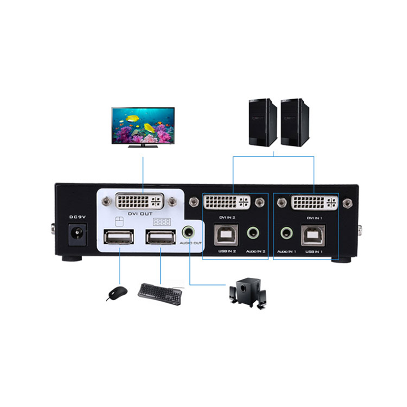 Mt-Viki 2 Port DVI Switch KVM Switch with Audio Auto Hotkey Switcher USB Mouse and Keyboard PC Host Selector MT-2102DL
