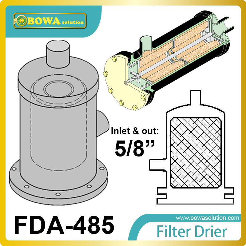 Filter drier with replaceable solid core keeps the system is safer from harmful chemical reactions and from abrasive impuritiesFilter drier with replaceable solid core keeps the system is safer from harmful chemical reactions and from abrasive impurities