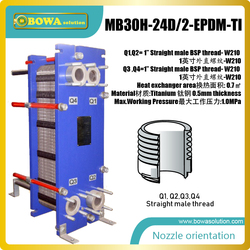 52KW heat transfer between water to 3% Nacl liquid titanium PHE is great choice for heat recovery units in chemical industry