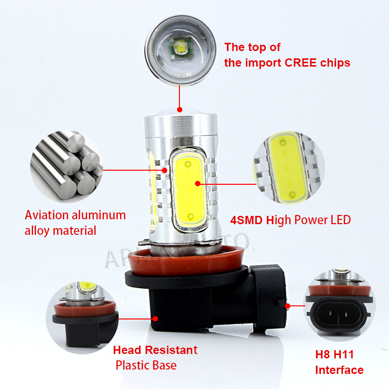 2 x Canbus H11 H8 for CREE Chips Projector Plasma LED Fog Light DRL HeadLight 11W No Error Resistor