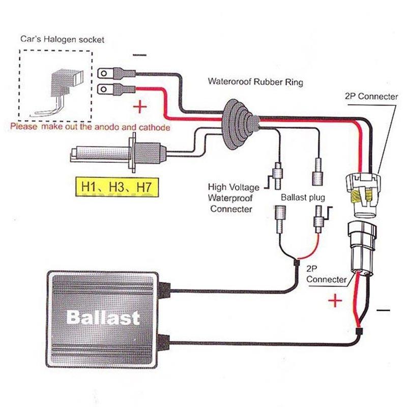 hid bulb diagram wiring diagram update rh 11 swrt sassenburger weissbauchigel de