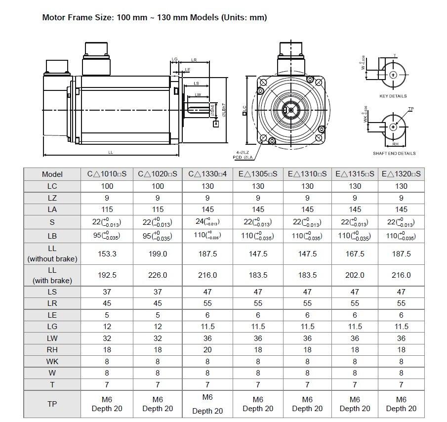 200V motor 3