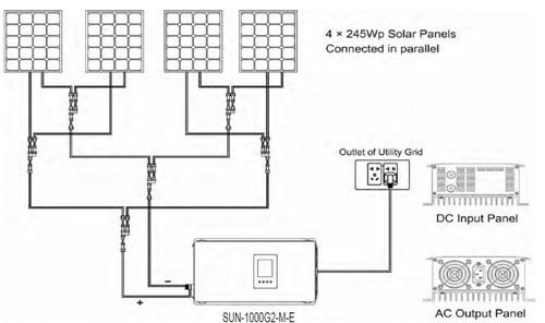 HTB11MIwNFXXXXXbaXXXq6xXFXXXV - 1000W MPPT Solar Grid Tie Power Inverter with Limiter Sensor DC 22-60V / 45-90V to AC 110V 120V 220V 230V 240V connected system