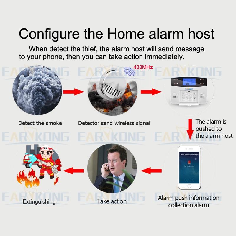 Detector de protección de humo inalámbrico de 433MHz, Sensor de fuego y humo para Wifi / PSTN/GSM, sistema de alarma de seguridad para el hogar