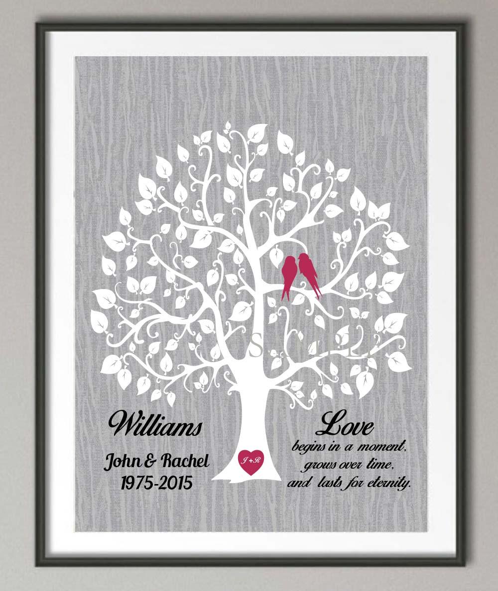 25th Anniversario Di Matrimonio Poster Stampa Immagini Su Tela