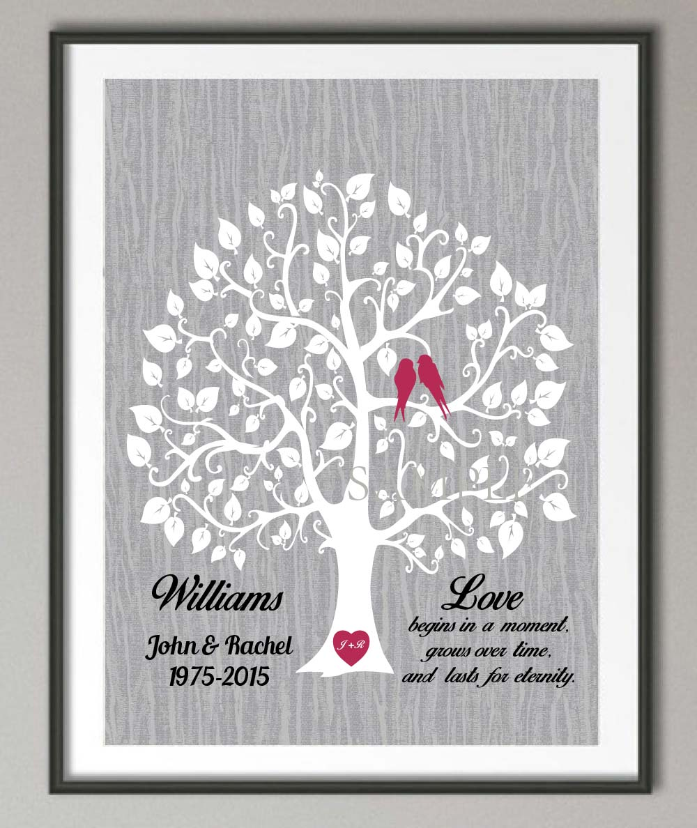 25th wedding anniversary poster print pictures canvas painting family tree art parents wedding gift wall - 25th Wedding Anniversary Gifts