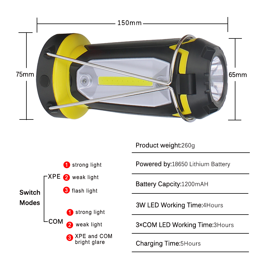 COB Work light LED Flashlight Camping Hiking Emergency Multifunction Rechargeable Light Deformable Fancy lighting with USB cable