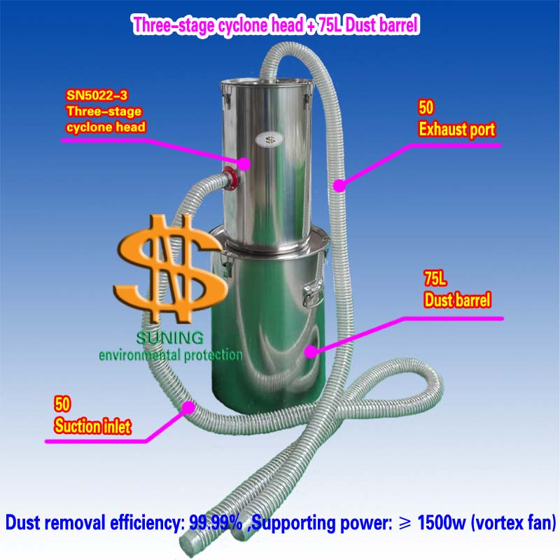 Three-stage cyclone head + 75L Dust barrel (1 piece) все цены