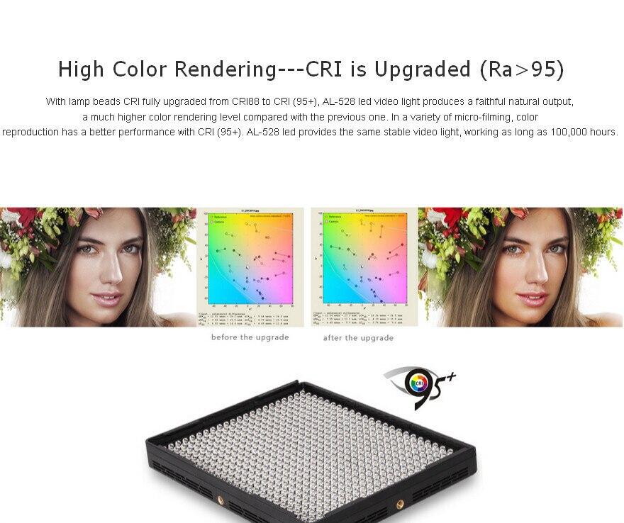 Aputure סטודיו אור ערכת 528SSW 3 אורות קיט עם CRI 95+ אור LED וידאו pannel H528 סטודיו אור