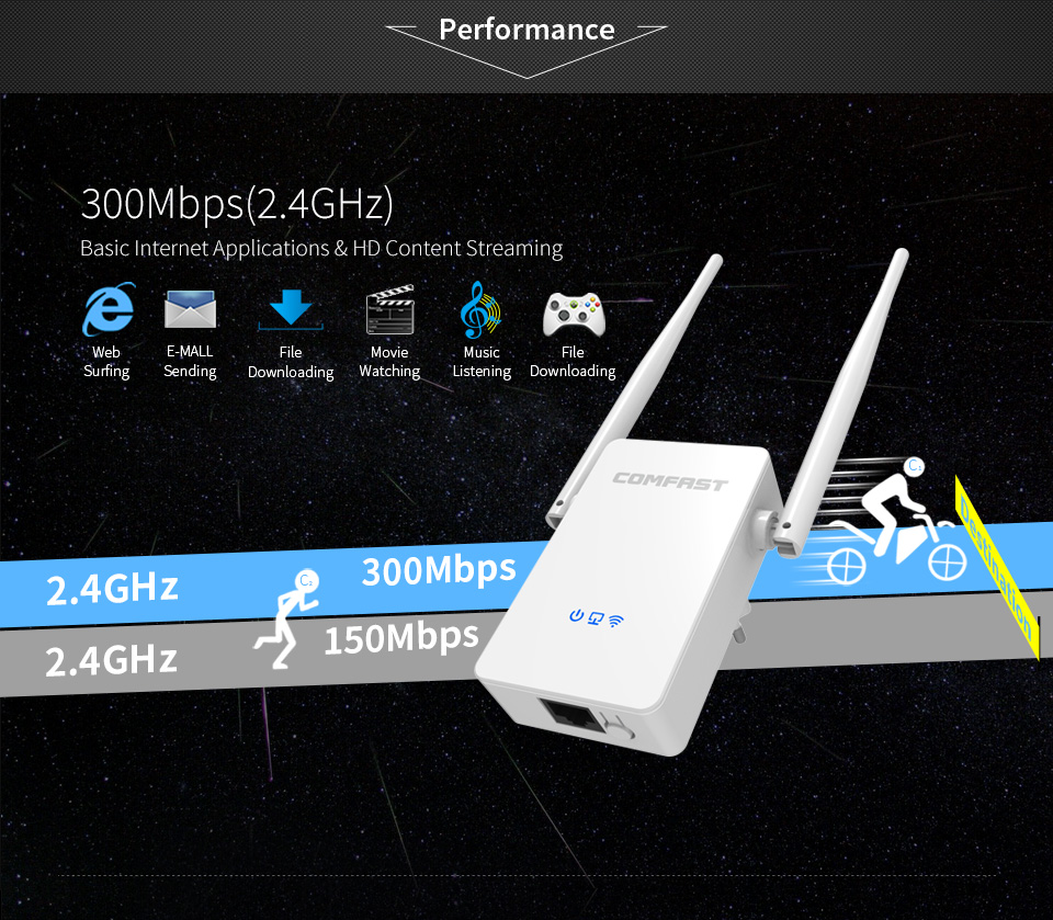 Wireless WIFI Repeater 300Mbps Wi-fi Router Repeater Wifi Extender Amplifier 802.11n/b/g COMFAST Signal Booster Repetidor Wi fi
